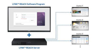Simplifiez l'affichage et la gestion de vos contenus sur une infrastructure existante avec la solution LYNK REACH 3.1