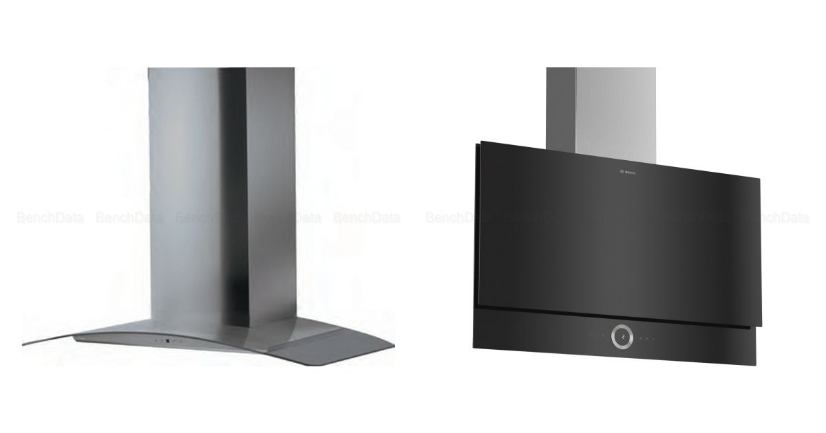 comparatif vs candy cvma90n hottes. Black Bedroom Furniture Sets. Home Design Ideas