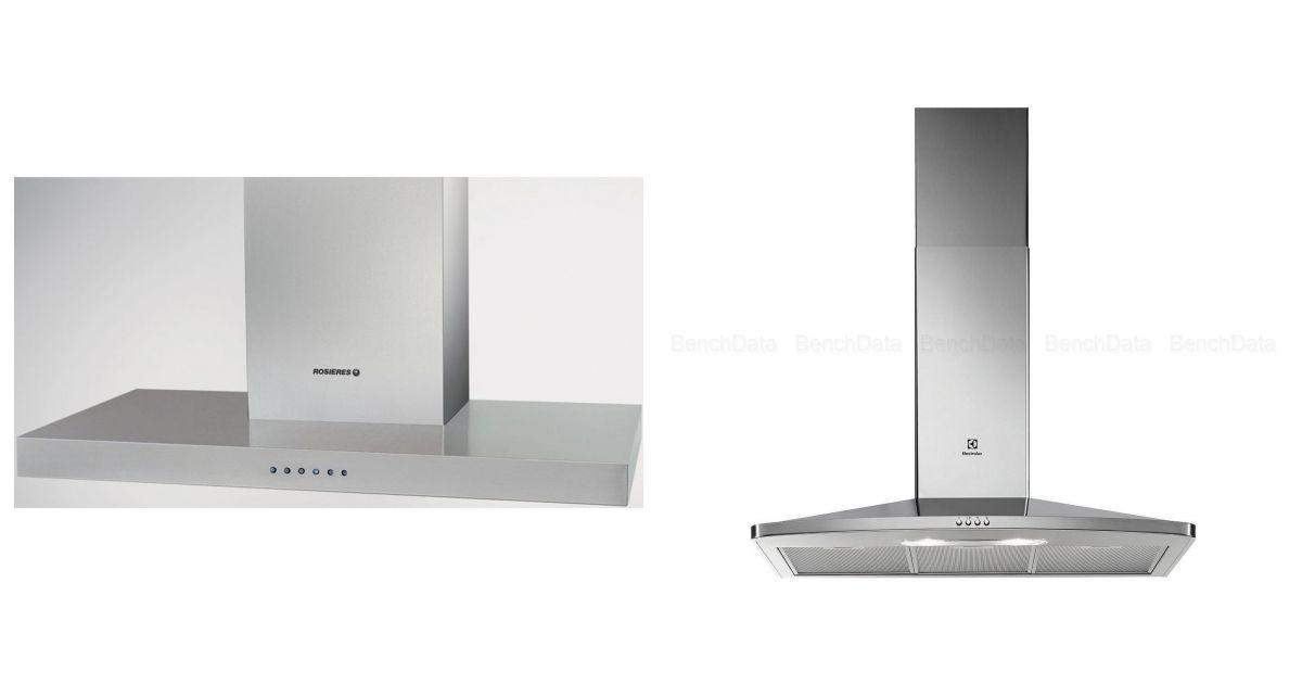 comparatif rosi res rmb9600in vs electrolux efc329x hottes. Black Bedroom Furniture Sets. Home Design Ideas